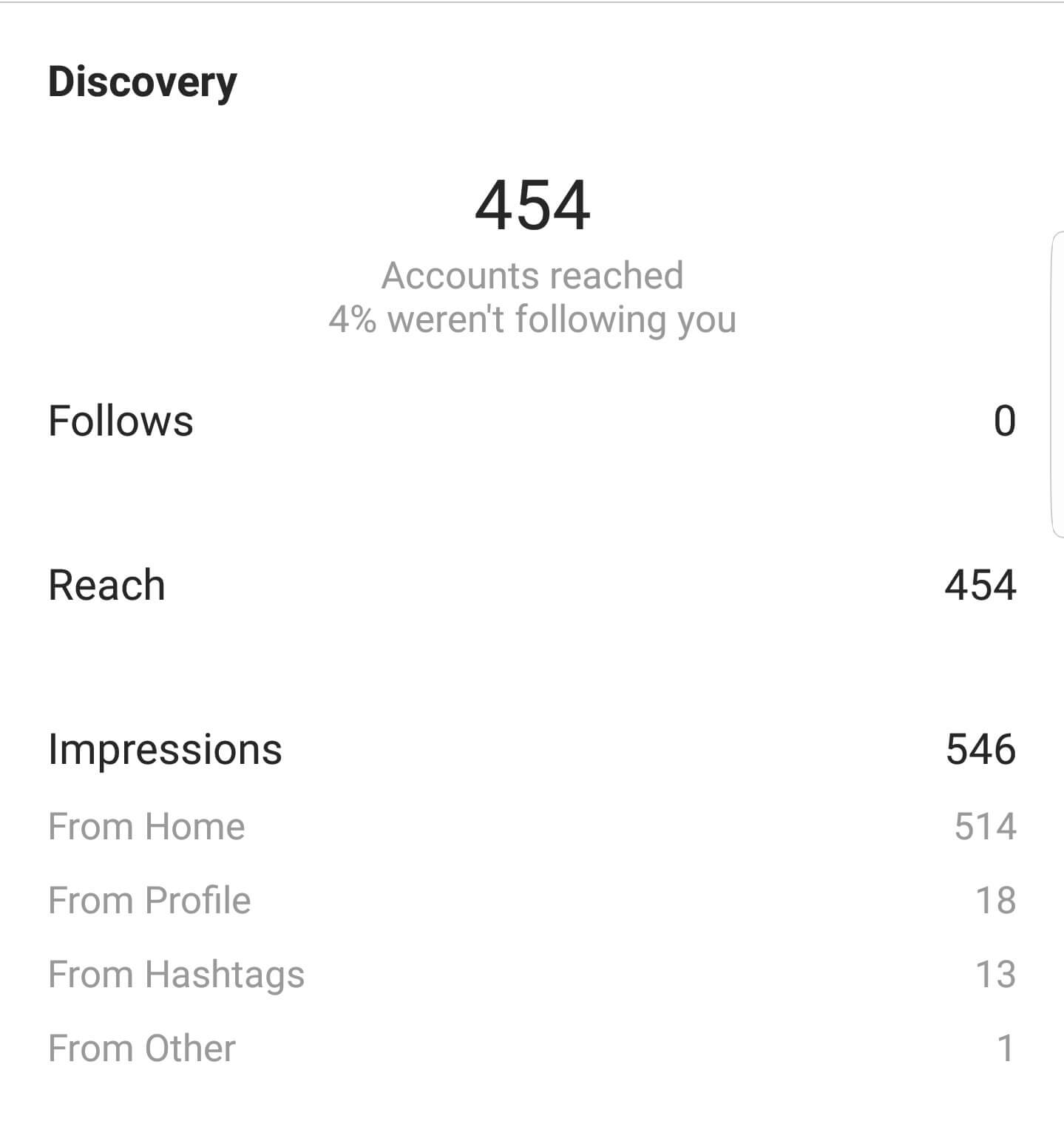 Instagram Insights Discovery