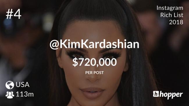 instagram rich list