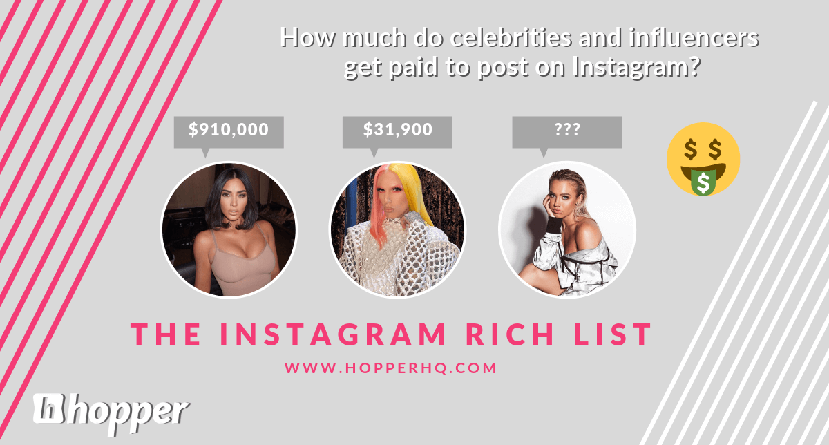 Instagram Rich List 2019 - Hopper HQ